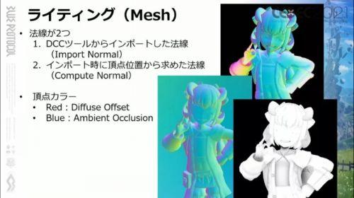 UE4制作赛璐璐3D卡渲 《蓝色协议》日本大厂实操展现