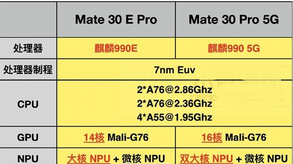 华为mate30pro和mate30e pro有什么区别 华为mate30pro和mate30e pro区别