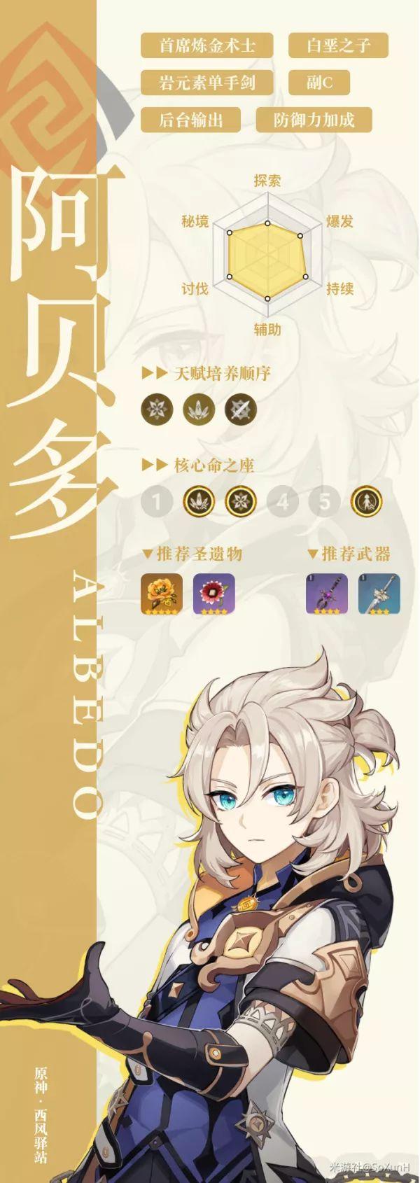原神1.3角色图鉴 炼金术士阿贝多角色攻略