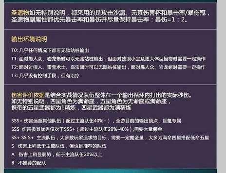 原神合理搭配角色阵容详解攻略(雷元素篇)