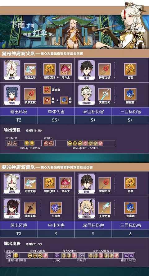 原神合理搭配角色阵容详解攻略(风岩篇)