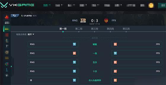 LOL:RNG不堪一击被FPX3:0轻松击败