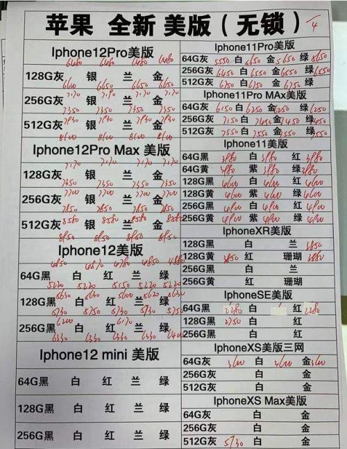 国产手机越来越贵同样的价格你会选择苹果吗