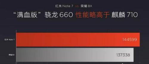 华为荣耀8X与红米Note7性能对比 华为荣耀8X与红米Note7哪款更好