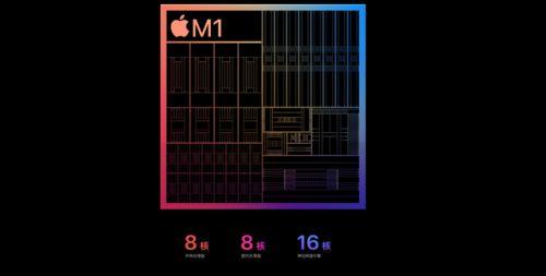 最早的M1iPadPro订单现在正准备发货 M1iPadPro订单发货时间介绍