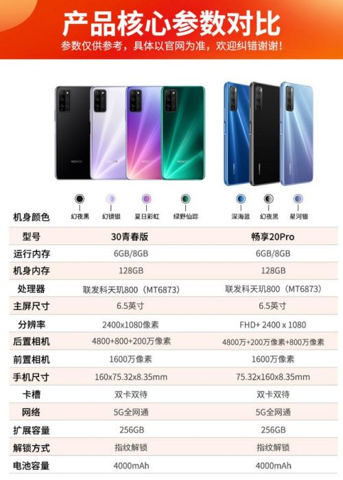 华为5G手机值得买吗 华为5G手机性能对比