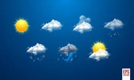 全能天气最新版