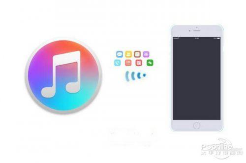 iphone通讯录怎么恢复