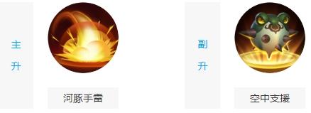 王者荣耀鲁班七号怎么出装 鲁班七号2021国服最强出装铭文推荐