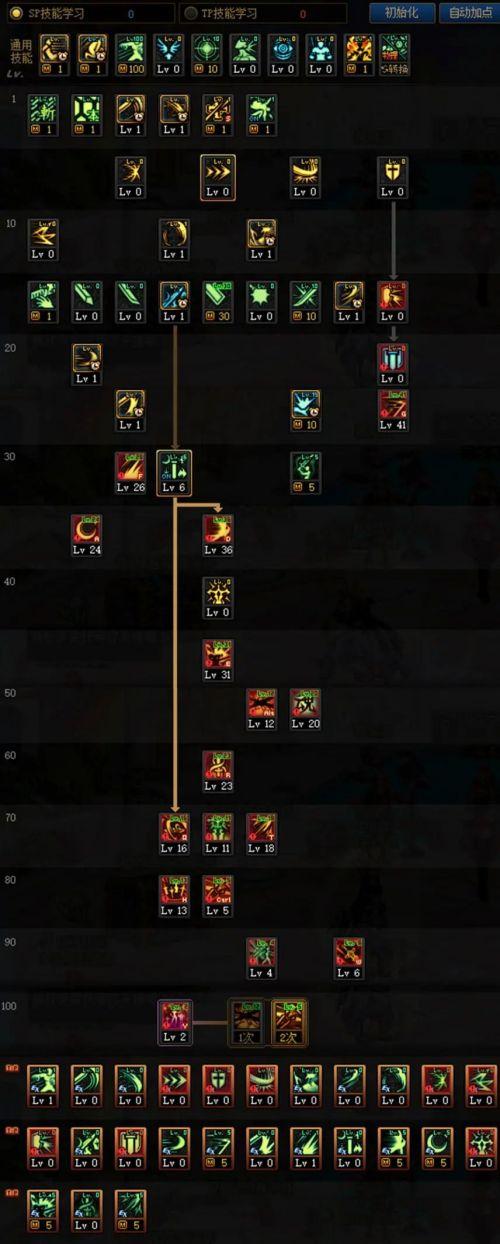 dnf驭剑士怎么加点 三觉驭剑士100级技能加点图