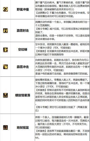 dnf女柔道家技能怎么样 女柔道家技能介绍及详解