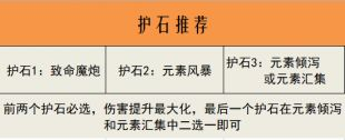 dnf元素爆破师护石怎么选择 元素爆破师100级毕业护石选择推荐